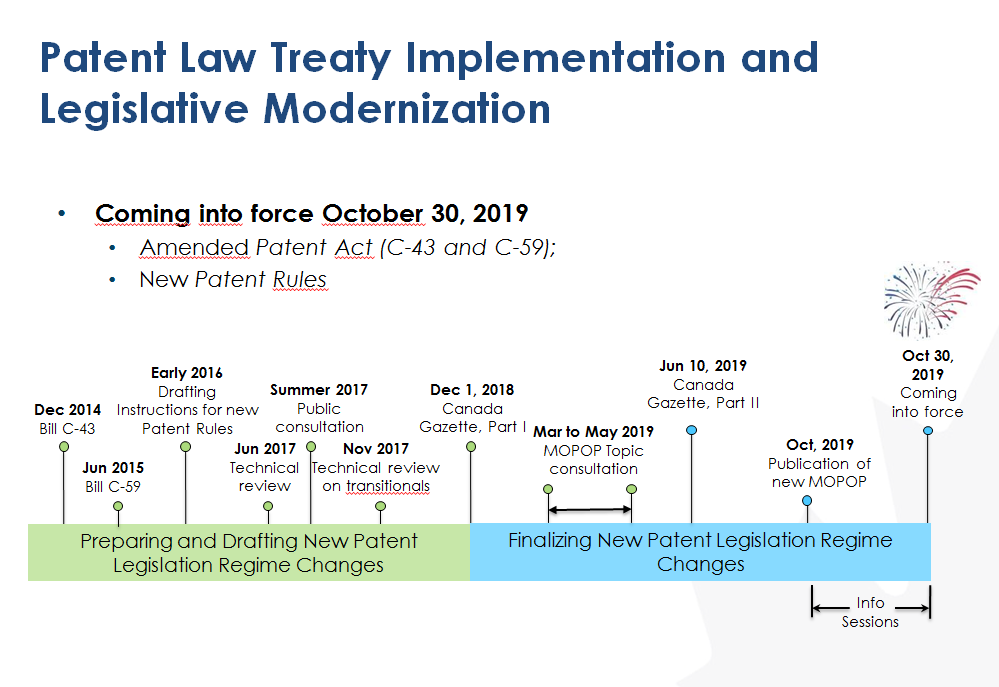 Changes to Patent Rules on October 30, 2019 - Canadian