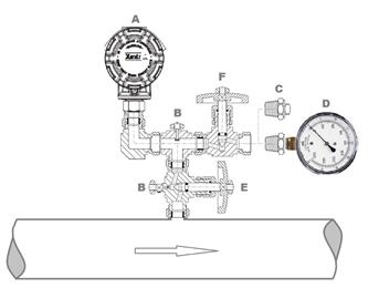 pressure gauge hook up drawing
