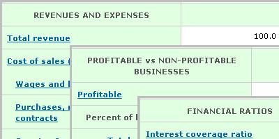 Home - Financial performance data